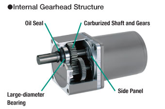 High Strength Gears