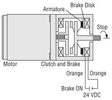 AC Motor Stopping and Load Holding