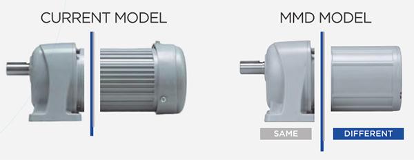 MMD ac gear motor