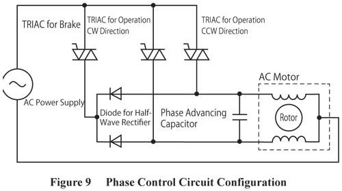 Phase Control Circuit Configuration