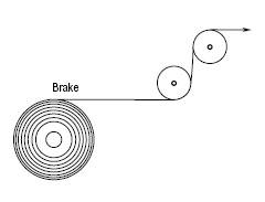 Use torque motor as a Brake