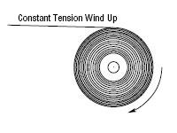 Torque motors for Constant Tension