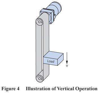 Vertical Operation for motors