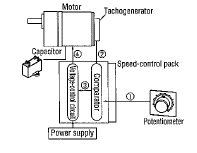 AC Speed Control Motor System