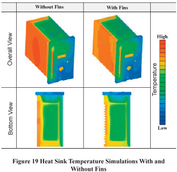 BMU Fin design Heat Dissipation