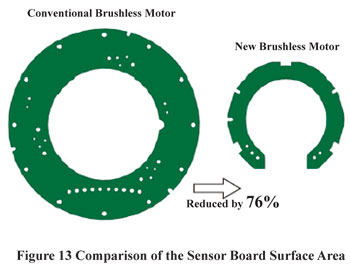 Brushless DC Motor Sensor Board Comparison