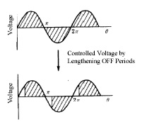 Voltage Change by Phase Control