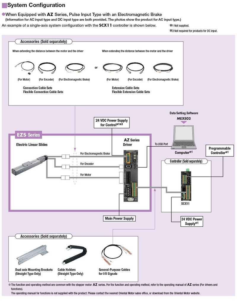 Linear Actuators Ezs Closed Loop Az Series Stepper Motor Absolute Actuator 220v Wiring Diagram Encoder Motorized Slides