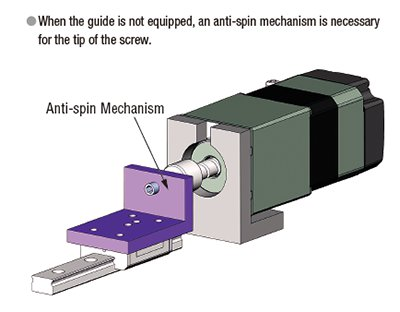 Anti-spin mechanism