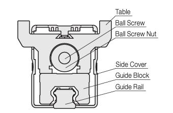 Linear Actuators - EAS Series Closed Loop Stepper Motor