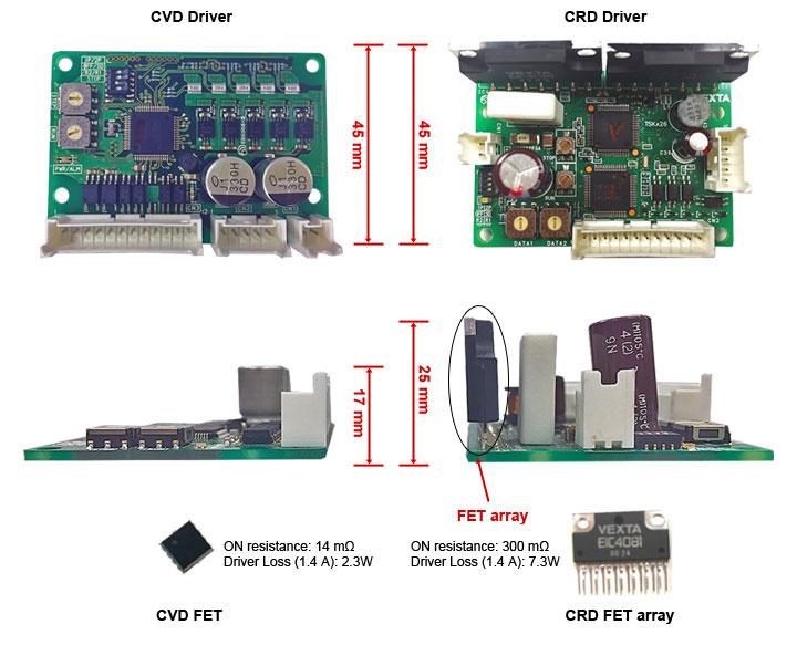 5-Phase Stepper Motor Driver - CVD