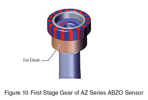 AZ Series First Gear