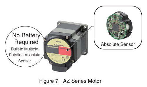 AZ Series Motor No Battery