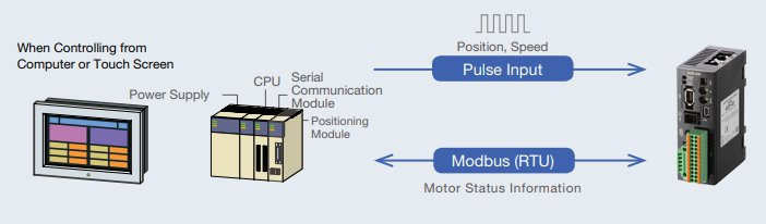 Pulse Input type with RS-485 Communication