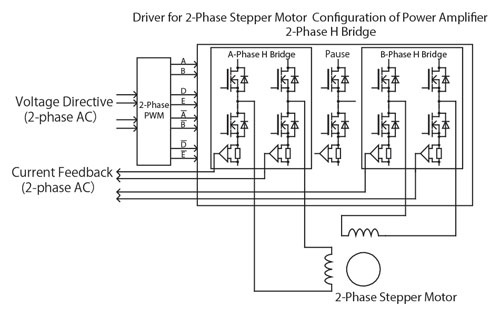 stepper motors cvd series 2 phase bipolar driver rh orientalmotor com Camper Wiring Diagram Camper Wiring Diagram