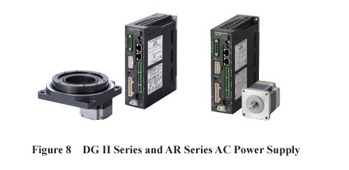 DGII and AR Series