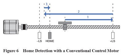 Home Detection With a Conventional Motor