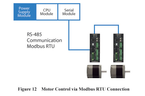 Motor Control Modbus RTU Connection