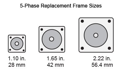 Stepper Motor Frame Sizes