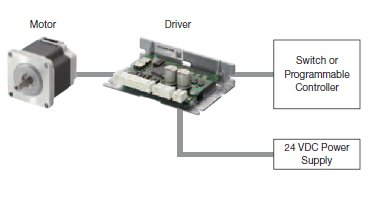 Speed Control Stepper Motor System