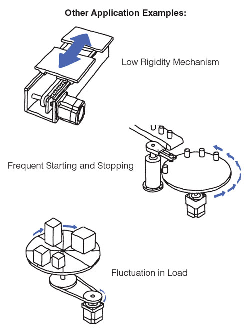 Stepper Motor Application Examples
