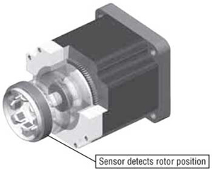 Stepper Motor And Servo Motor Difference