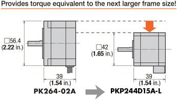 stepper motor frame size