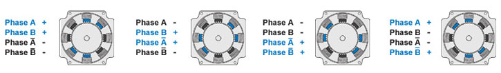 2-phase full step