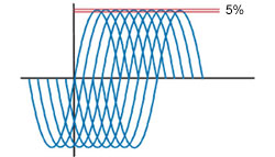 5-phase-torque-displacement.jpg