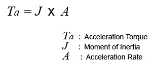 acceleration torque equation