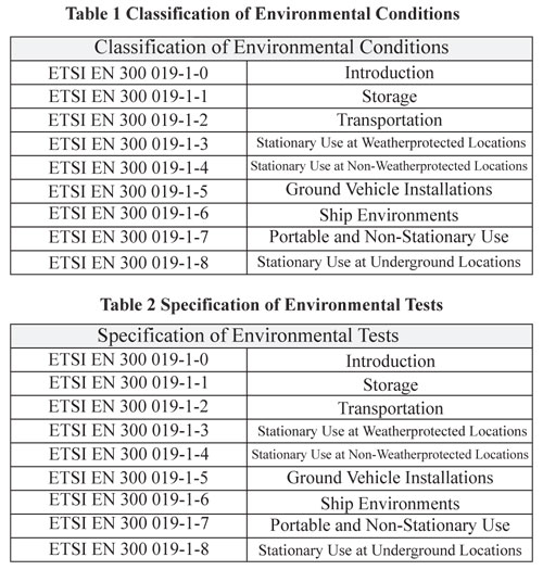 Environmental Conditions Classification and Tests
