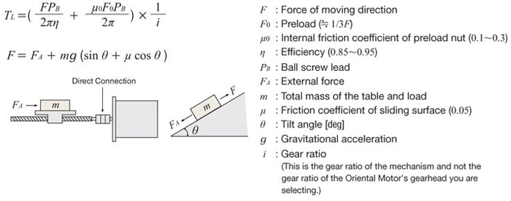 Load Torque Calculation - Ball Screw Drive