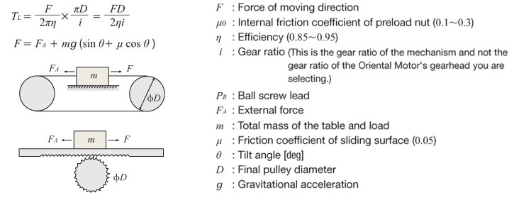Load Torque Calculation - Wire or Belt Drive, Rack and Pinion Drive