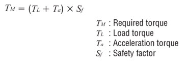 Required total torque equation