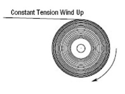 Constant tension Wind Up
