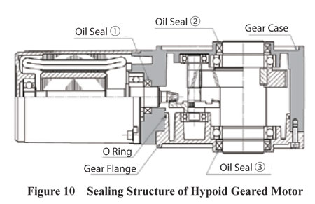 Hypoid Geared Motor Sealing Structure