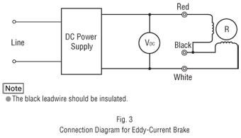 torque motor eddy current brake single phase ac torque motors & gear motors oriental motor wiring diagram at mifinder.co