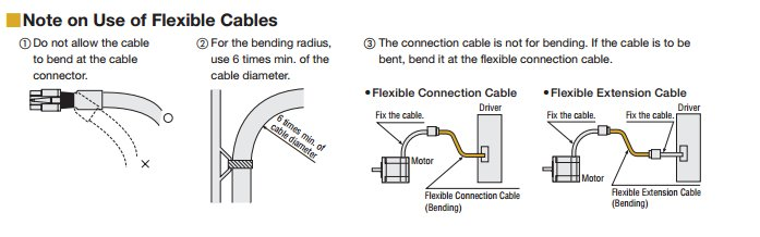 Flexible Cables