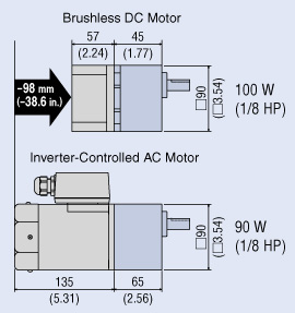 AC Motor vs. Brushless DC Motor vs. Brushed Motor