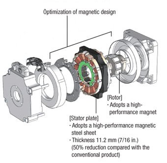 Easy To Use Simple Operation Brushless Dc Motor Speed