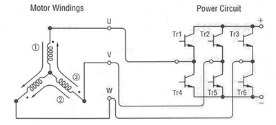 Ac motor speed controller for Ac motor speed control methods