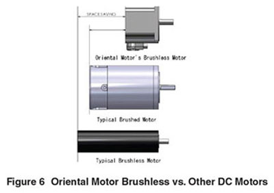 Oriental Motor Brushless vs Other DC Motors
