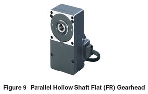 Parallel Hollow Shaft Flat Gearhead