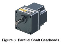 Parallel Shaft Gearhead