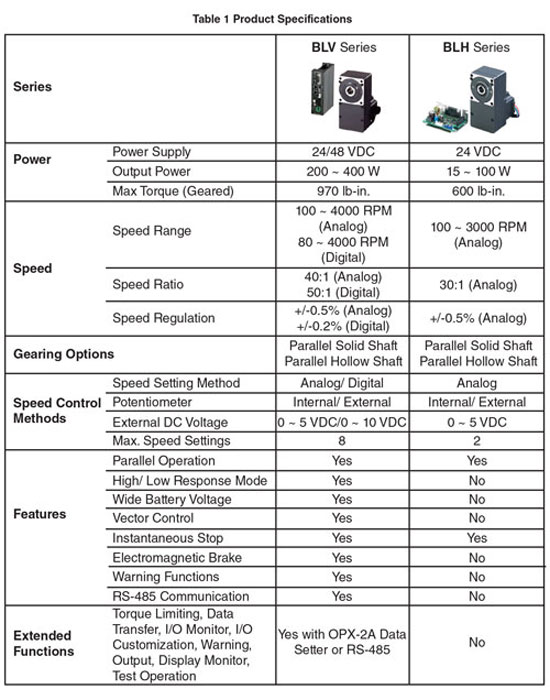 BLV BLH Product Specifications