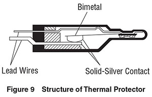 thermal protector structure