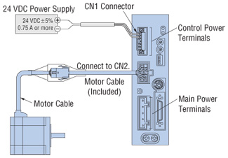 AC Power Connection
