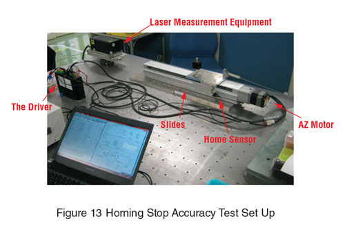 Homing Stop Accuracy Test Set Up