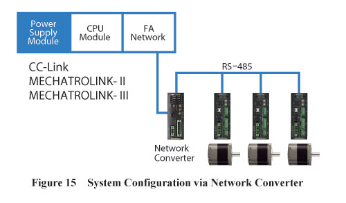 Network Converter System Configuration