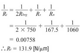 Total Rigidty Axial Direction Formula